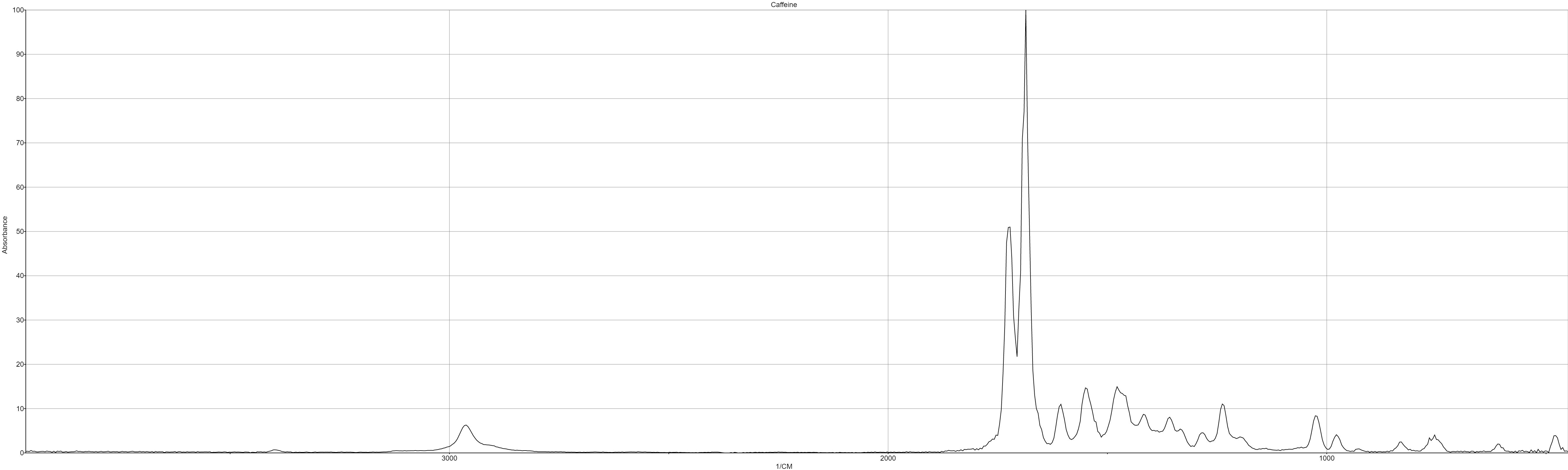 IR spectrum [gas]
